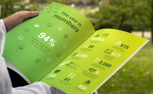 Thrive Impact Report – Stats